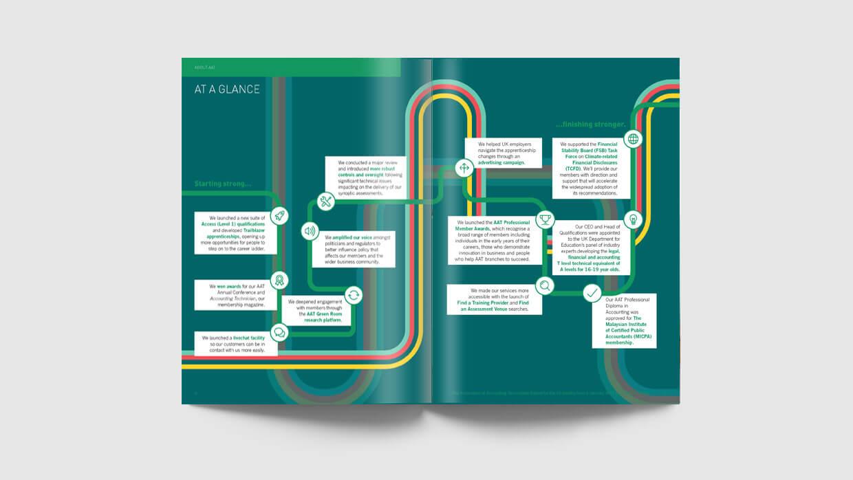 Corporate Graphic Design Services 3