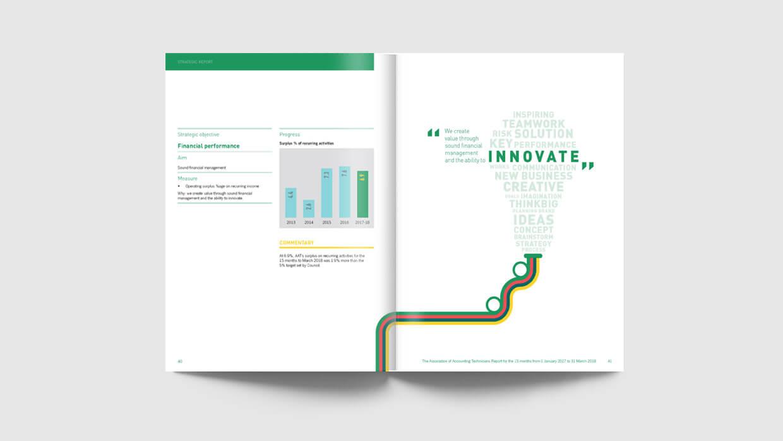 Corporate Graphic Design Services 2
