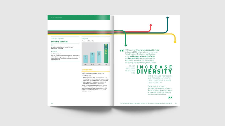Corporate Graphic Design Services 1